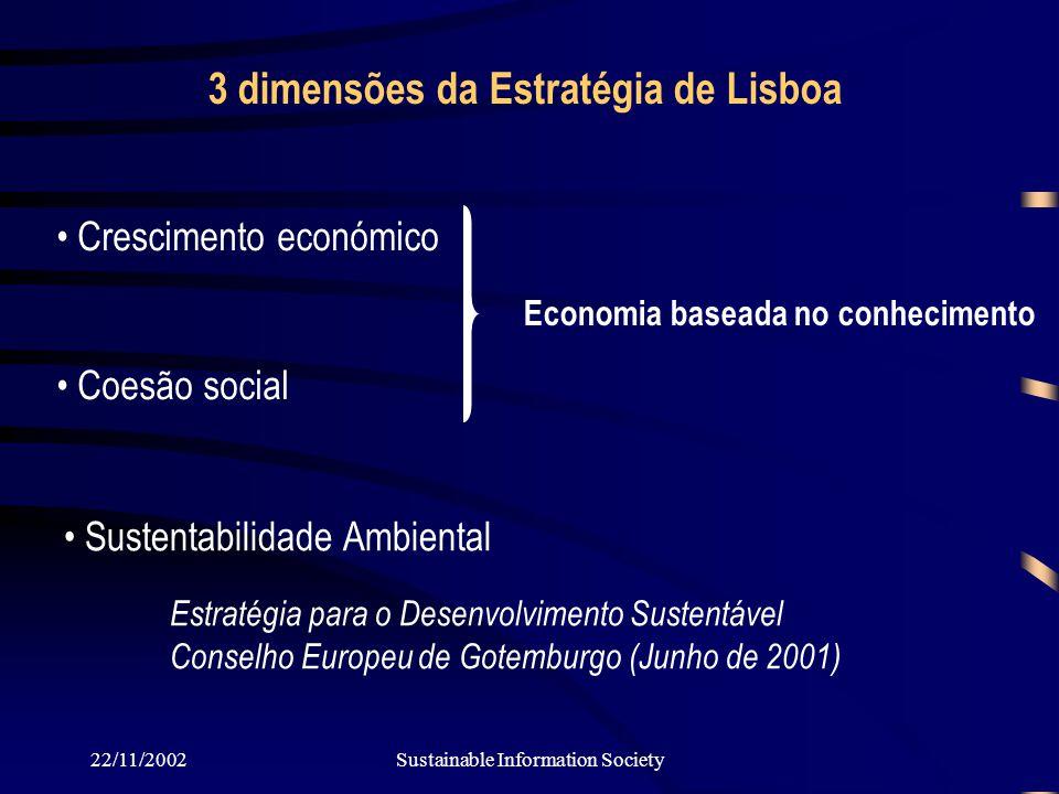 22/11/2002Sustainable Information Society Sustentabilidade Ambiental Estratégia para o Desenvolvimento Sustentável Conselho Europeu de Gotemburgo (Junho de 2001) Economia baseada no conhecimento 3 dimensões da Estratégia de Lisboa Crescimento económico Coesão social
