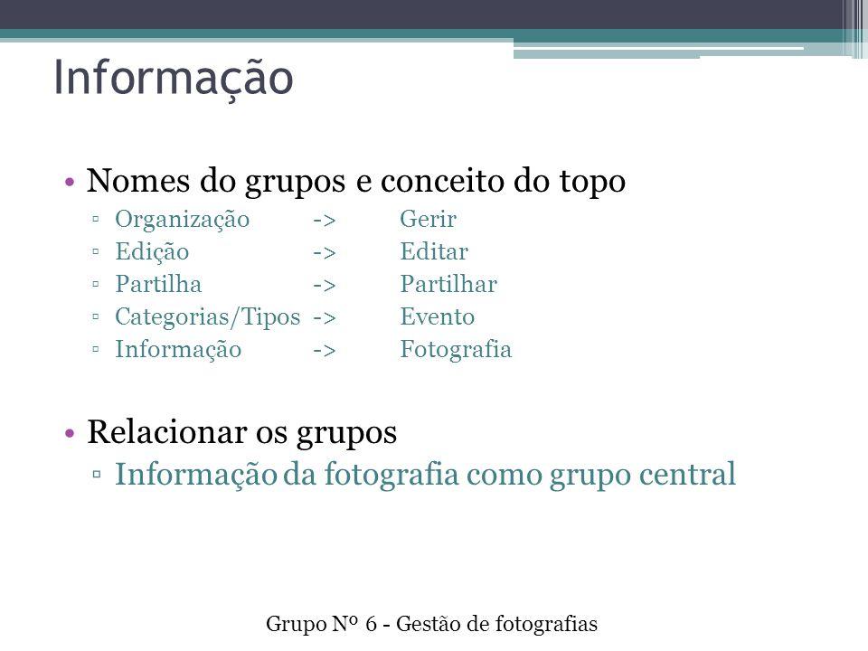 Informação Nomes do grupos e conceito do topo Organização -> Gerir Edição -> Editar Partilha -> Partilhar Categorias/Tipos -> Evento Informação -> Fotografia Relacionar os grupos Informação da fotografia como grupo central Grupo Nº 6 - Gestão de fotografias