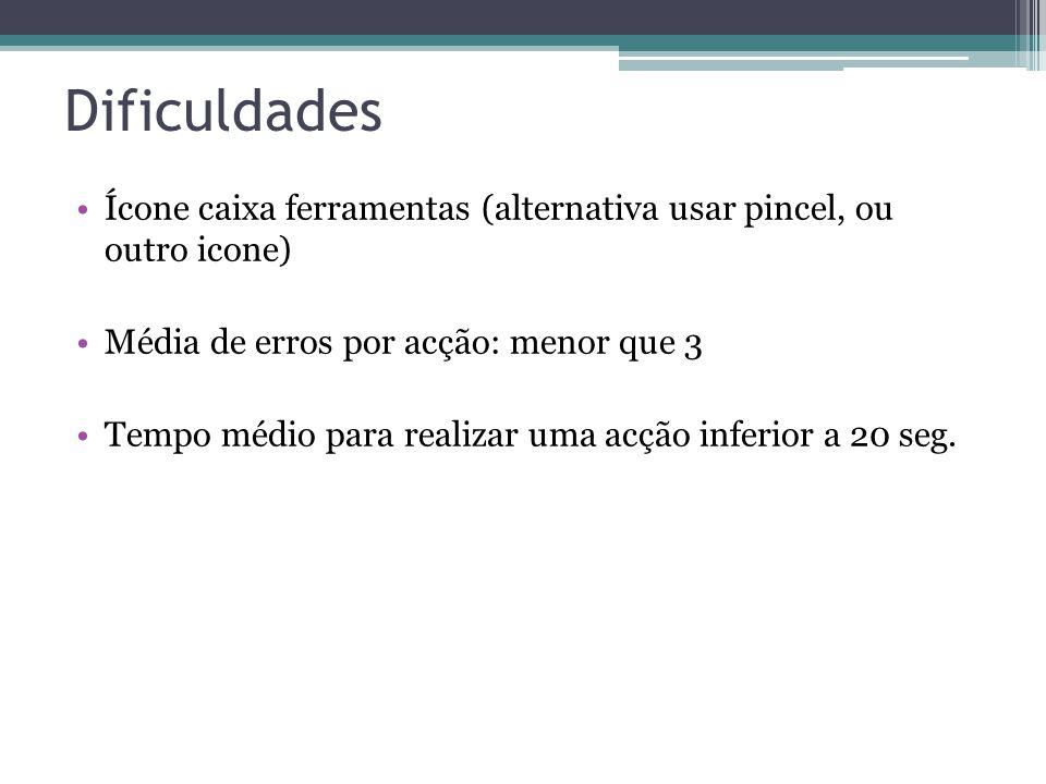 Dificuldades Ícone caixa ferramentas (alternativa usar pincel, ou outro icone) Média de erros por acção: menor que 3 Tempo médio para realizar uma acção inferior a 20 seg.