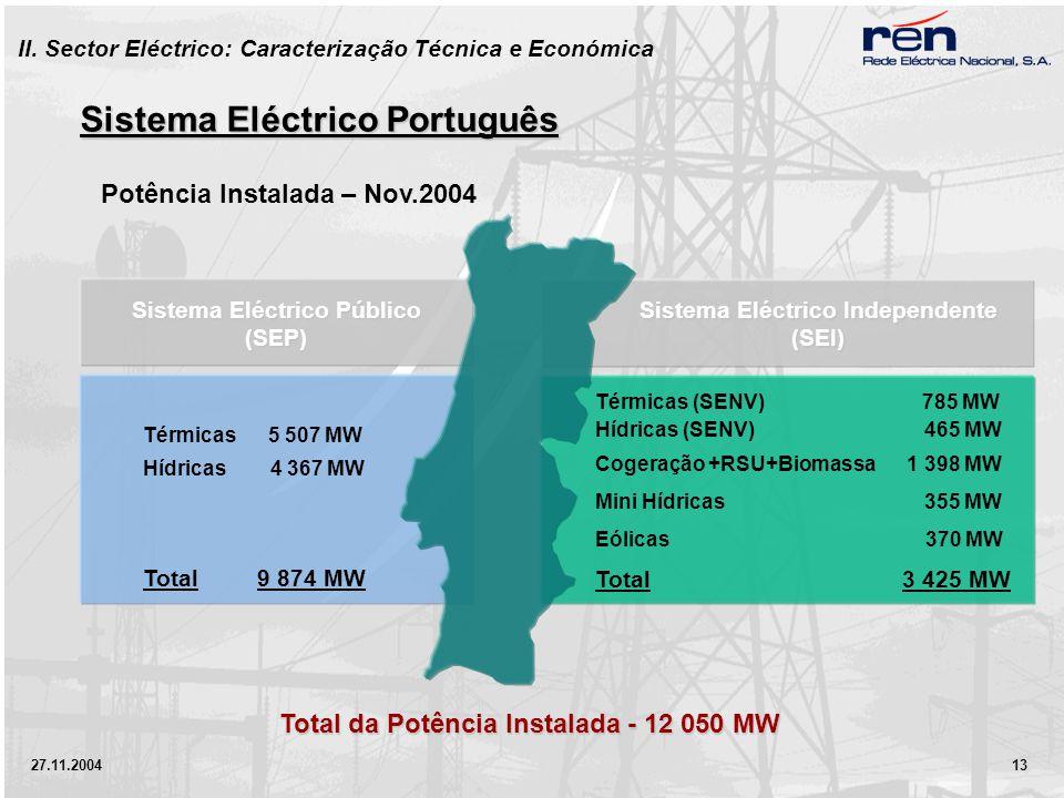 27.11.2004 13 Térmicas 5 507 MW Hídricas 4 367 MW Total 9 874 MW Sistema Eléctrico Público (SEP) Térmicas (SENV) 785 MW Hídricas (SENV) 465 MW Cogeração +RSU+Biomassa 1 398 MW Mini Hídricas 355 MW Eólicas 370 MW Total 3 425 MW Total da Potência Instalada - 12 050 MW Sistema Eléctrico Independente (SEI) Potência Instalada – Nov.2004 Sistema Eléctrico Português II.