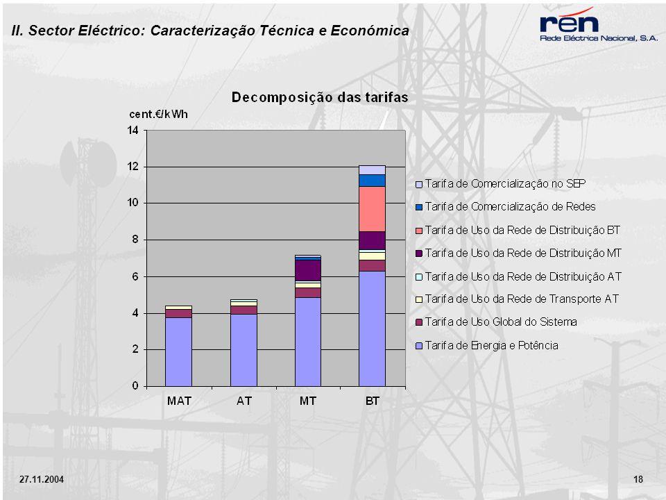 27.11.2004 18 II. Sector Eléctrico: Caracterização Técnica e Económica