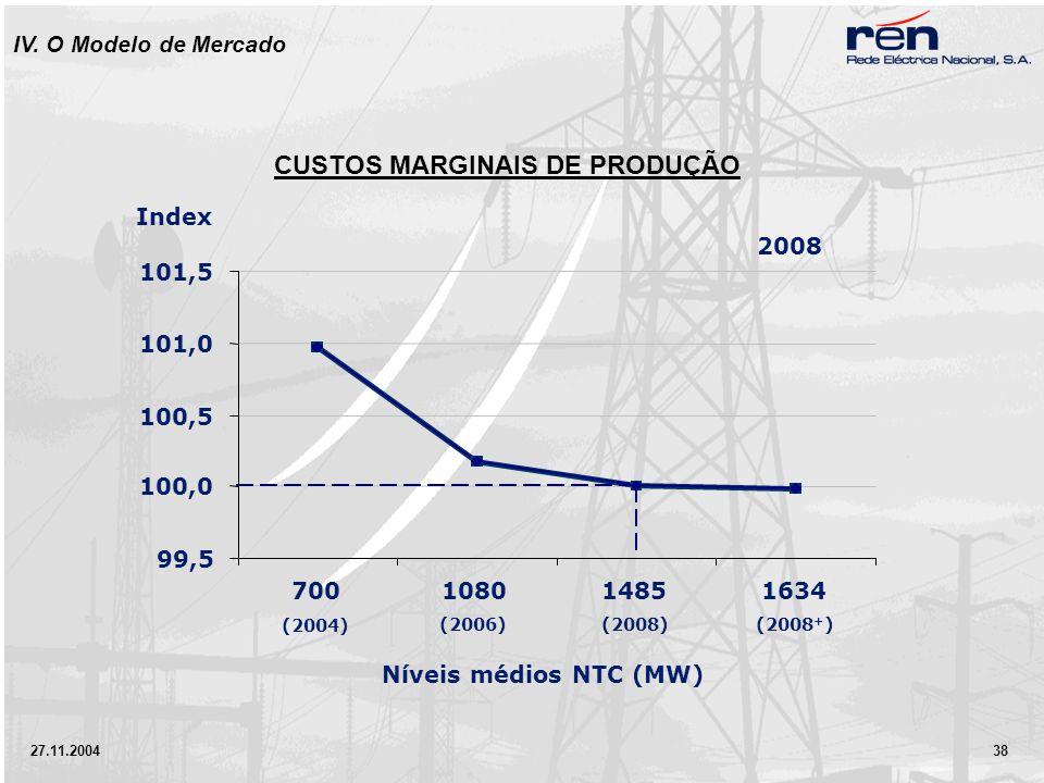 27.11.2004 38 CUSTOS MARGINAIS DE PRODUÇÃO 99,5 100,0 100,5 101,0 101,5 700108014851634 Níveis médios NTC (MW) Index 2008 (2004) (2006)(2008)(2008 + ) IV.