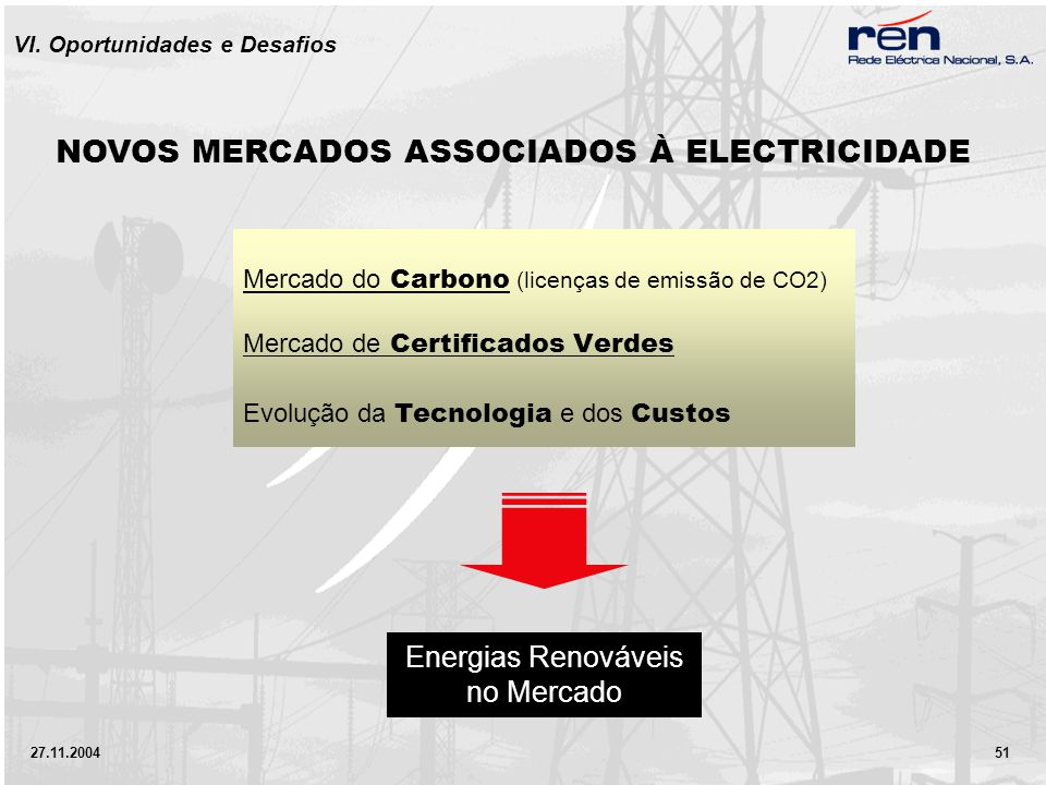 27.11.2004 51 Mercado do Carbono (licenças de emissão de CO2) Mercado de Certificados Verdes Evolução da Tecnologia e dos Custos Energias Renováveis no Mercado NOVOS MERCADOS ASSOCIADOS À ELECTRICIDADE VI.