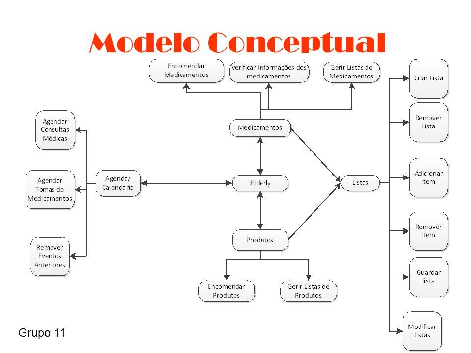 Grupo 11 Modelo Conceptual