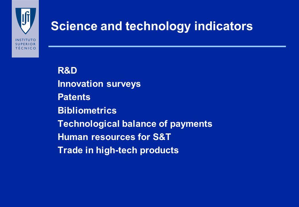 A ANÁLISE TRADICIONAL DE I&DT ANÁLISE: OUTPUT - capacidade científica - capacidade tecnológica QUESTÃO: Qual a localização da I&D.