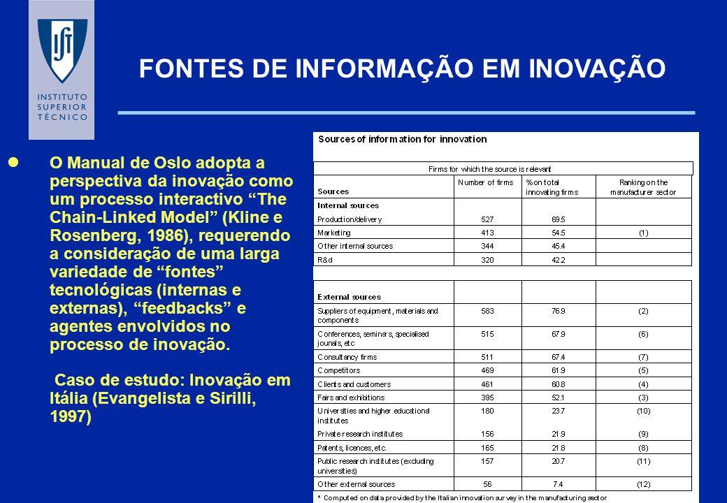 FONTES DE INFORMAÇÃO EM INOVAÇÃO lO Manual de Oslo adopta a perspectiva da inovação como um processo interactivo The Chain-Linked Model (Kline e Rosen
