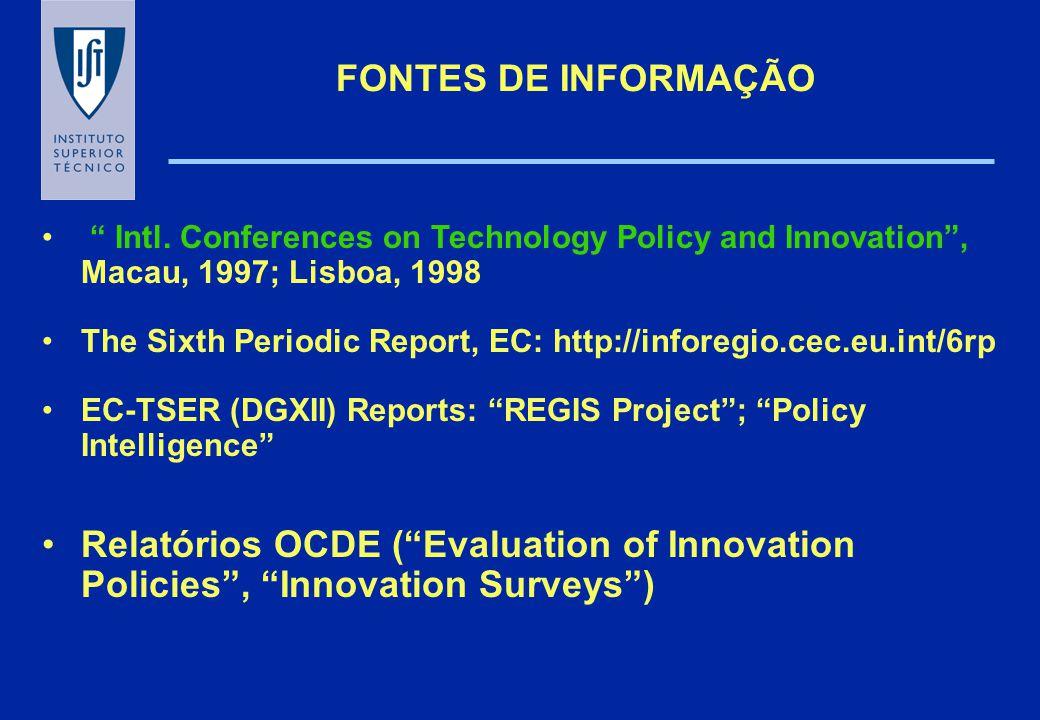 FONTES DE INFORMAÇÃO Intl. Conferences on Technology Policy and Innovation, Macau, 1997; Lisboa, 1998 The Sixth Periodic Report, EC: http://inforegio.