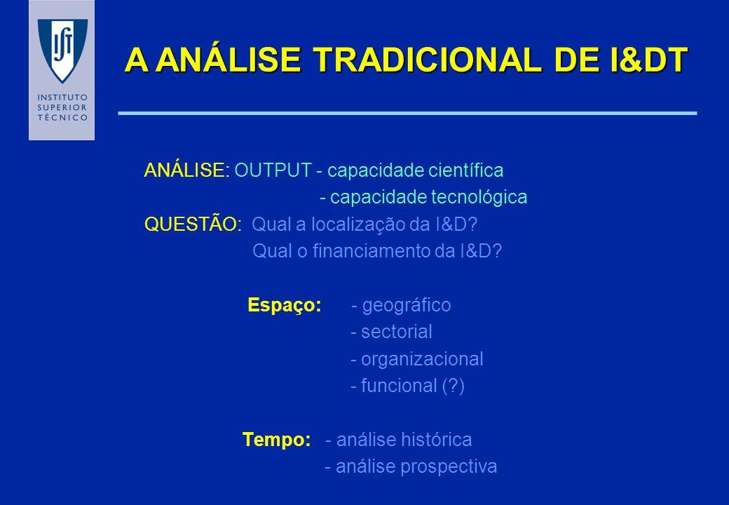 A ANÁLISE TRADICIONAL DE I&DT ANÁLISE: OUTPUT - capacidade científica - capacidade tecnológica QUESTÃO: Qual a localização da I&D? Qual o financiament