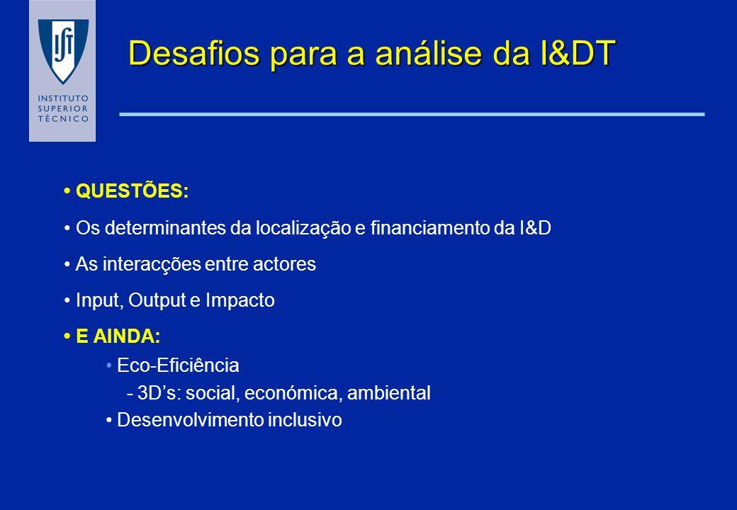 Desafios para a análise da I&DT QUESTÕES: Os determinantes da localização e financiamento da I&D As interacções entre actores Input, Output e Impacto