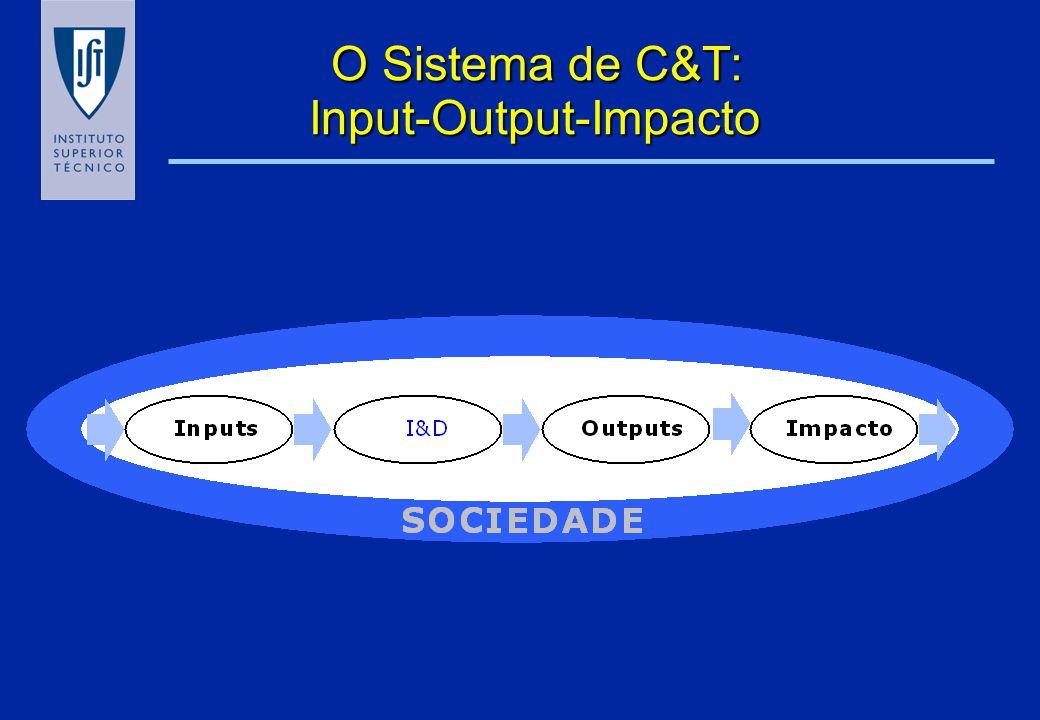 O Sistema de C&T: Input-Output-Impacto