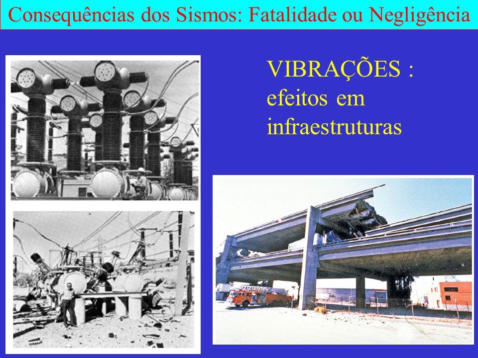 Consequências dos Sismos: Fatalidade ou Negligência VIBRAÇÕES : efeitos em infraestruturas