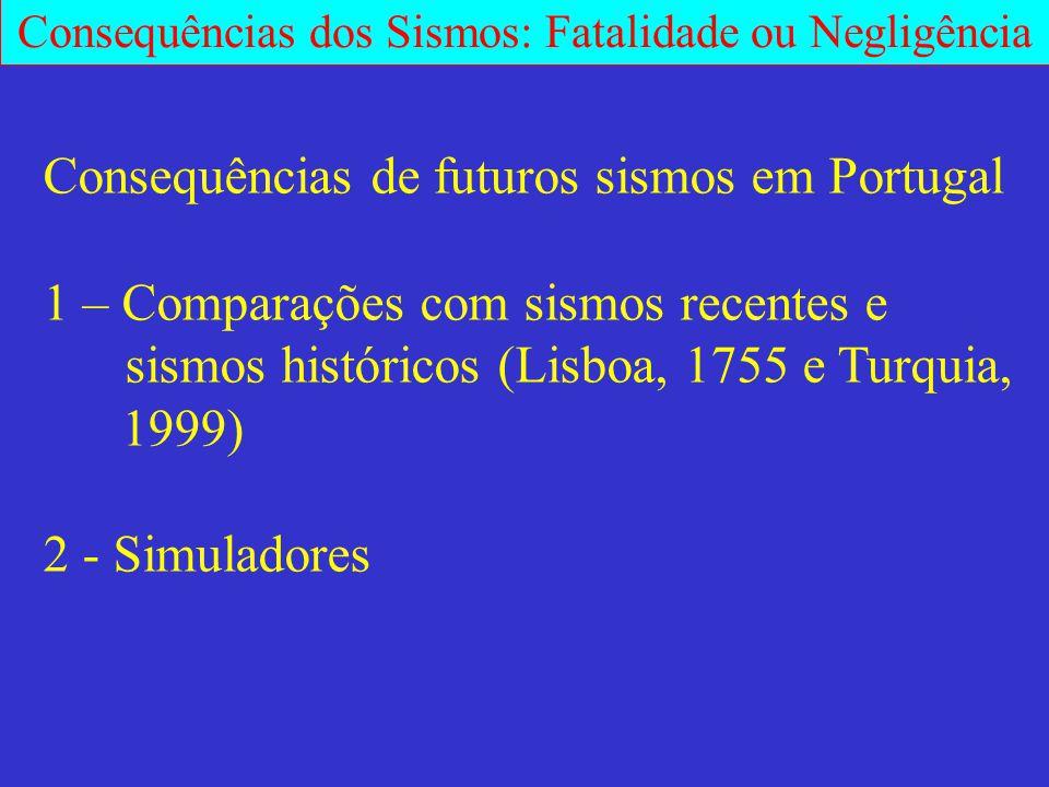 Consequências dos Sismos: Fatalidade ou Negligência Consequências de futuros sismos em Portugal 1 – Comparações com sismos recentes e sismos histórico