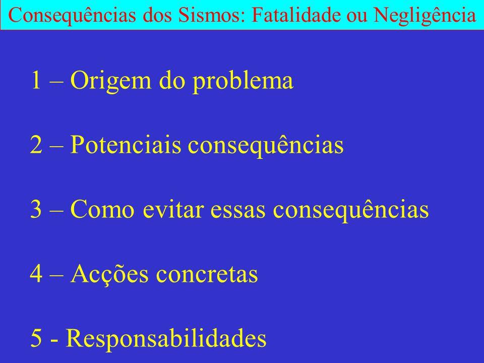 Consequências dos Sismos: Fatalidade ou Negligência 1 – Origem do problema 2 – Potenciais consequências 3 – Como evitar essas consequências 4 – Acções