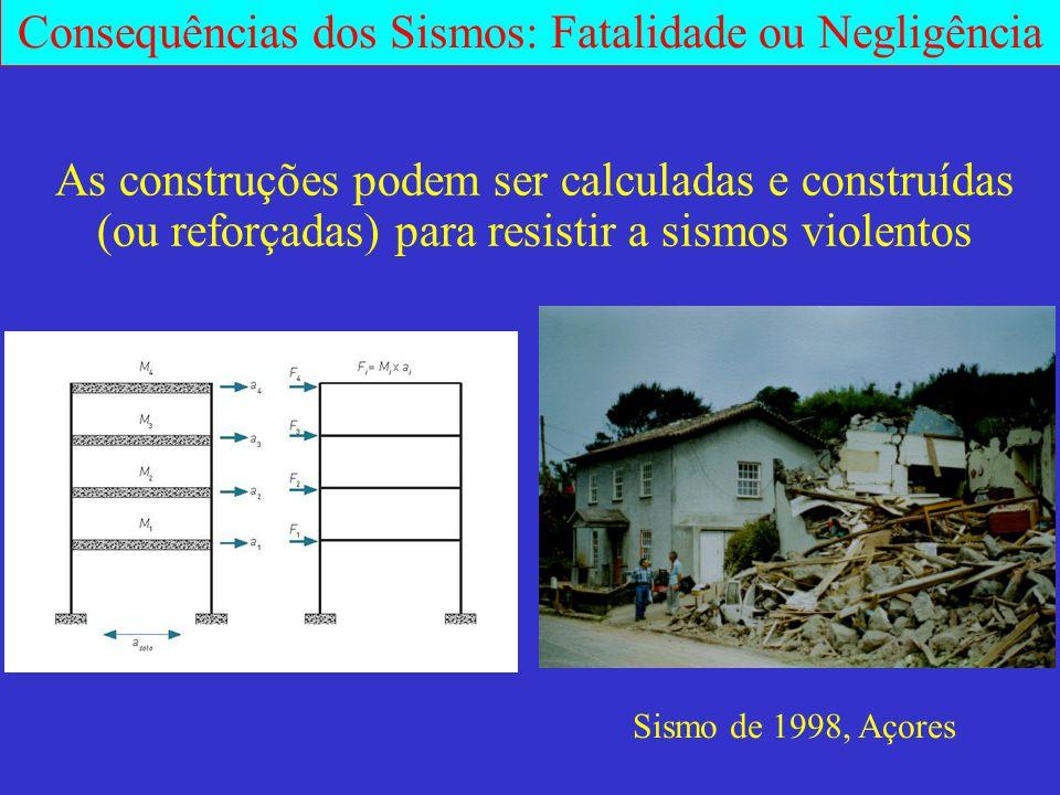 Consequências dos Sismos: Fatalidade ou Negligência As construções podem ser calculadas e construídas (ou reforçadas) para resistir a sismos violentos