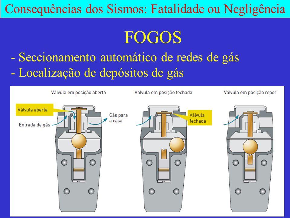 Consequências dos Sismos: Fatalidade ou Negligência - Seccionamento automático de redes de gás - Localização de depósitos de gás FOGOS