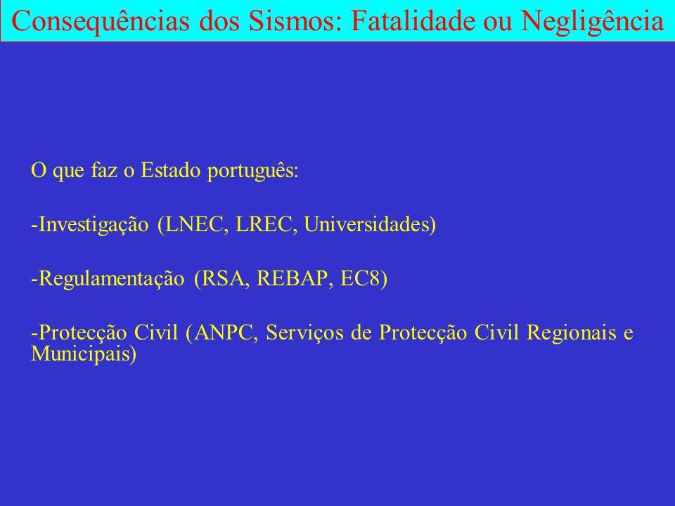 Consequências dos Sismos: Fatalidade ou Negligência O que faz o Estado português: -Investigação (LNEC, LREC, Universidades) -Regulamentação (RSA, REBA