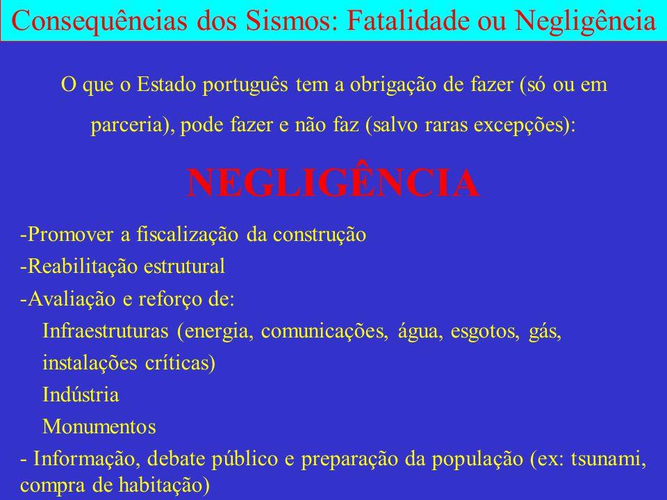 Consequências dos Sismos: Fatalidade ou Negligência O que o Estado português tem a obrigação de fazer (só ou em parceria), pode fazer e não faz (salvo