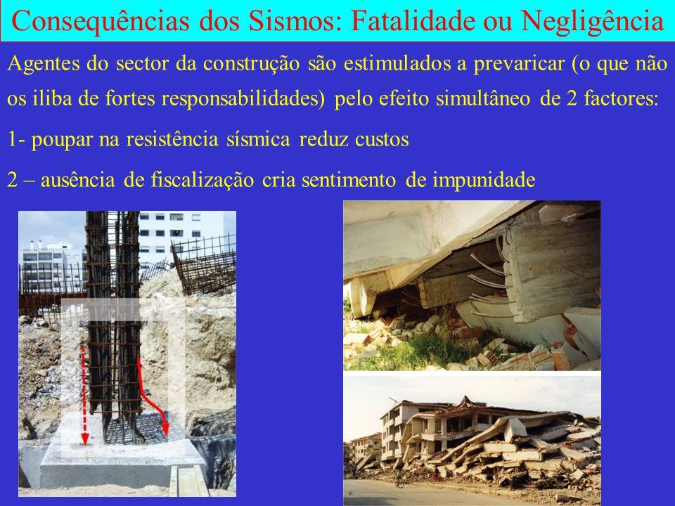 Consequências dos Sismos: Fatalidade ou Negligência Agentes do sector da construção são estimulados a prevaricar (o que não os iliba de fortes respons