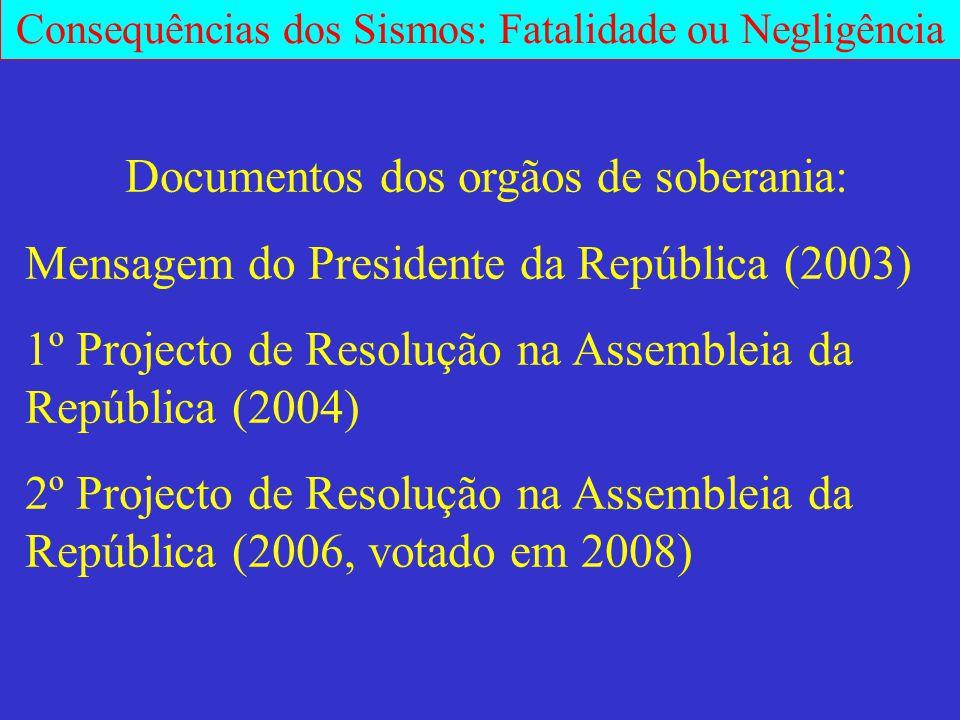 Consequências dos Sismos: Fatalidade ou Negligência Documentos dos orgãos de soberania: Mensagem do Presidente da República (2003) 1º Projecto de Reso