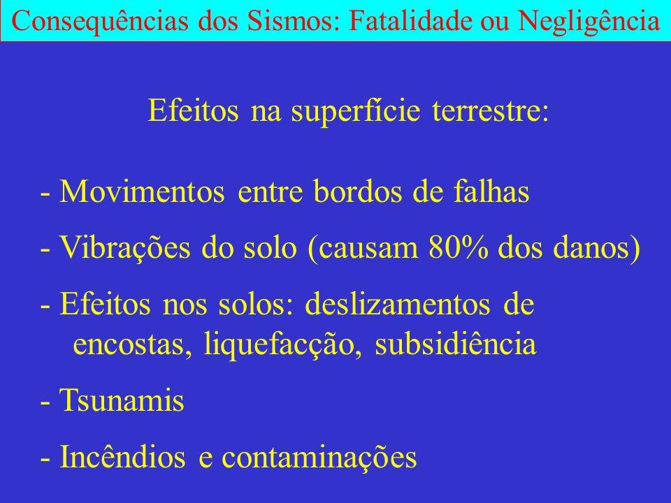 Consequências dos Sismos: Fatalidade ou Negligência Efeitos na superfície terrestre: - Movimentos entre bordos de falhas - Vibrações do solo (causam 8