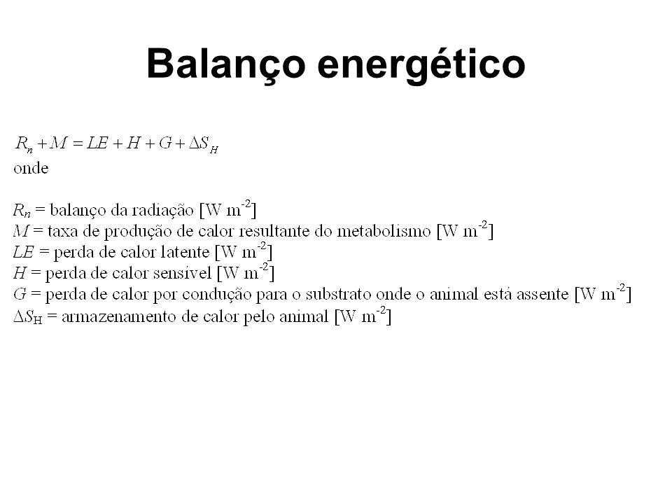 Balanço energético (cont.) Um dos métodos para a determinação da produção de calor consiste em fazer o balanço da energia.