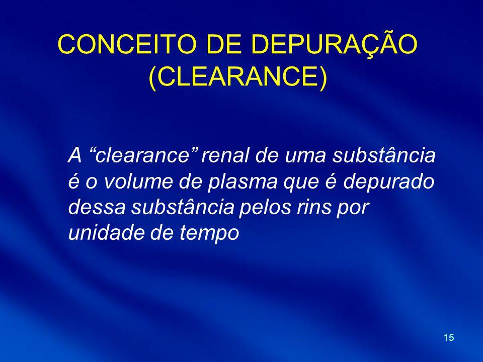 15 CONCEITO DE DEPURAÇÃO (CLEARANCE) A clearance renal de uma substância é o volume de plasma que é depurado dessa substância pelos rins por unidade d