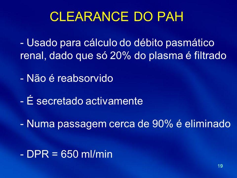 19 CLEARANCE DO PAH - Usado para cálculo do débito pasmático renal, dado que só 20% do plasma é filtrado - Não é reabsorvido - É secretado activamente - Numa passagem cerca de 90% é eliminado - DPR = 650 ml/min