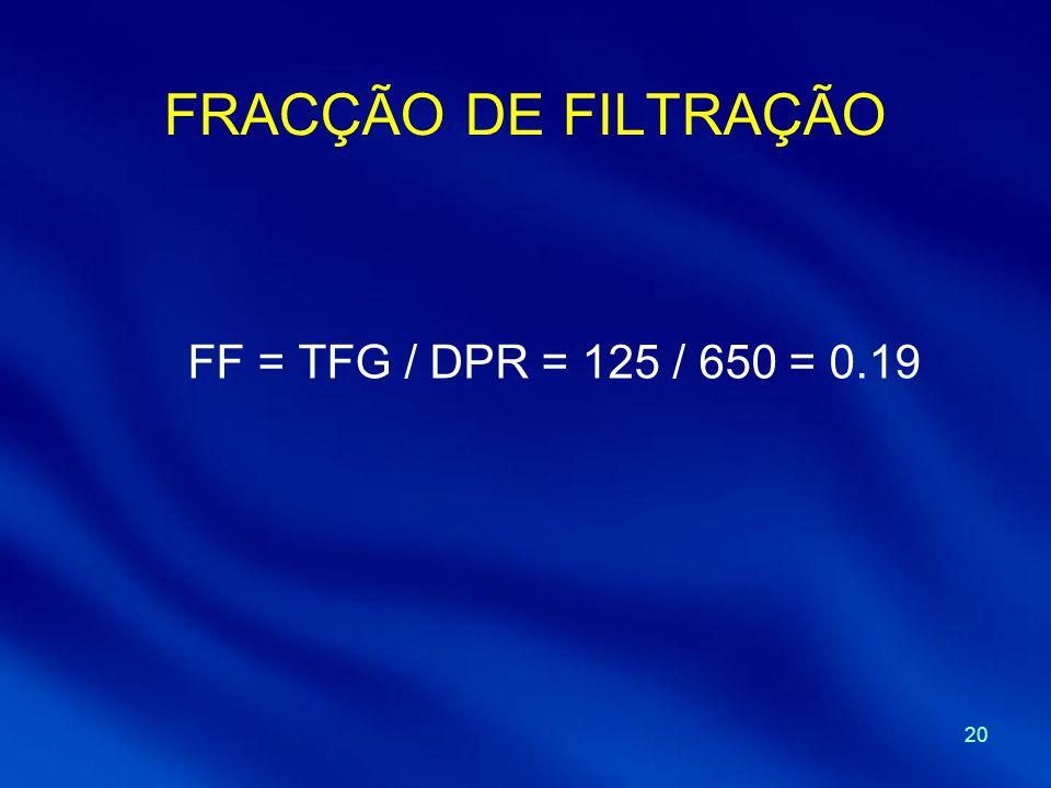 20 FRACÇÃO DE FILTRAÇÃO FF = TFG / DPR = 125 / 650 = 0.19