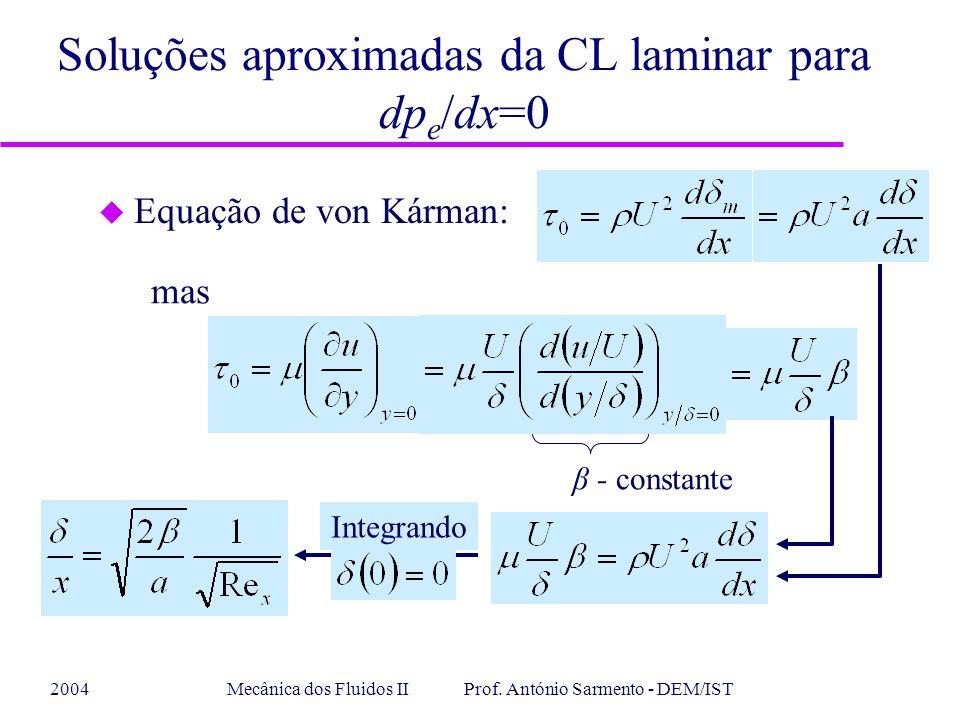 2004Mecânica dos Fluidos II Prof. António Sarmento - DEM/IST Soluções aproximadas da CL laminar para dp e /dx=0 u Equação de von Kárman: mas β - const