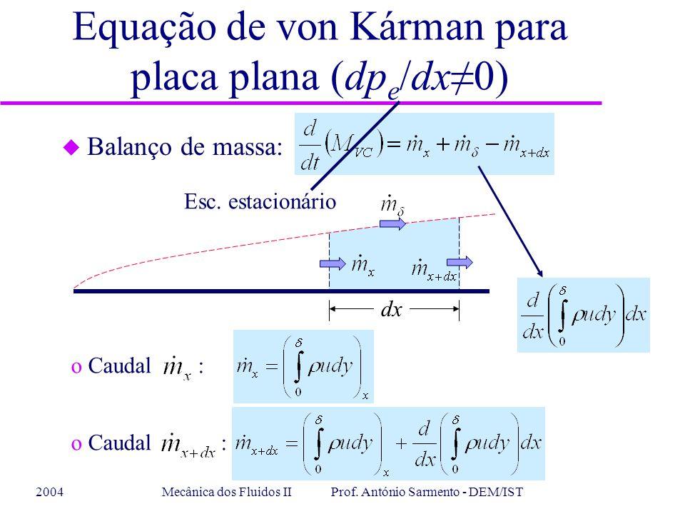 2004Mecânica dos Fluidos II Prof. António Sarmento - DEM/IST dx u Balanço de massa: Esc. estacionário o Caudal : Equação de von Kárman para placa plan