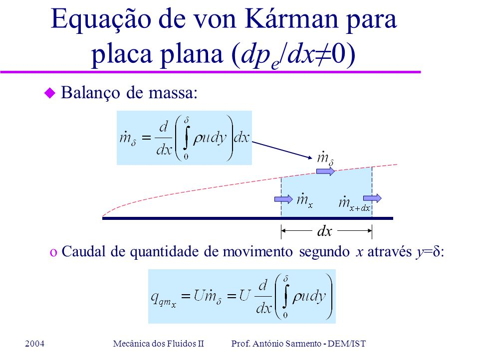 2004Mecânica dos Fluidos II Prof. António Sarmento - DEM/IST dx o Caudal de quantidade de movimento segundo x através y=δ: u Balanço de massa: Equação