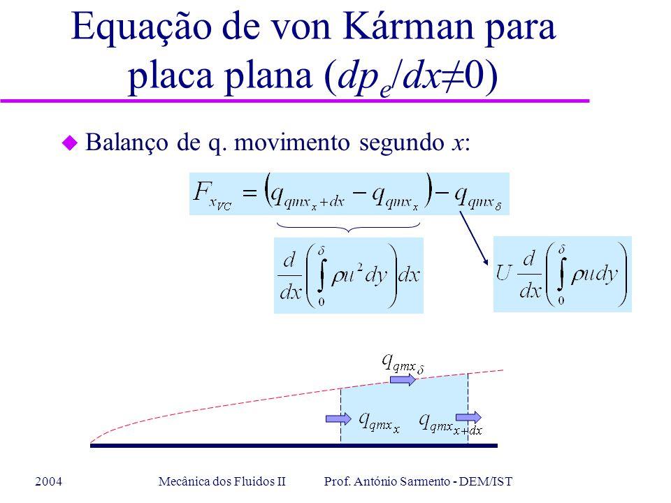 2004Mecânica dos Fluidos II Prof. António Sarmento - DEM/IST u Balanço de q. movimento segundo x: Equação de von Kárman para placa plana (dp e /dx0)