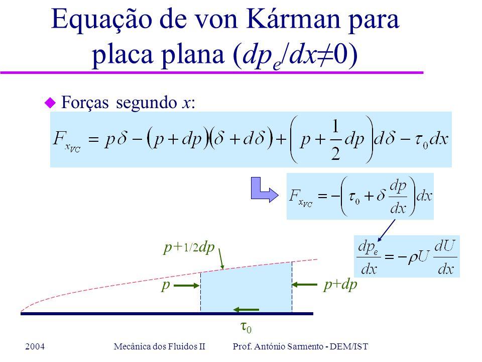 2004Mecânica dos Fluidos II Prof. António Sarmento - DEM/IST u Forças segundo x: p+dpp p+ 1/2 dp τ0τ0 Equação de von Kárman para placa plana (dp e /dx