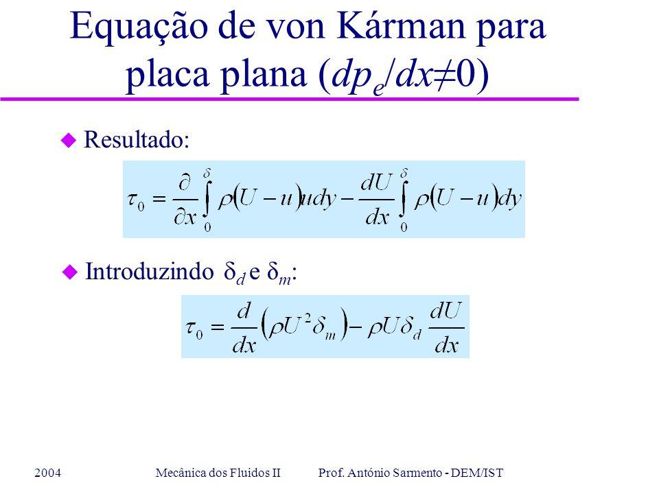 2004Mecânica dos Fluidos II Prof. António Sarmento - DEM/IST u Resultado: u Introduzindo d e δ m : Equação de von Kárman para placa plana (dp e /dx0)