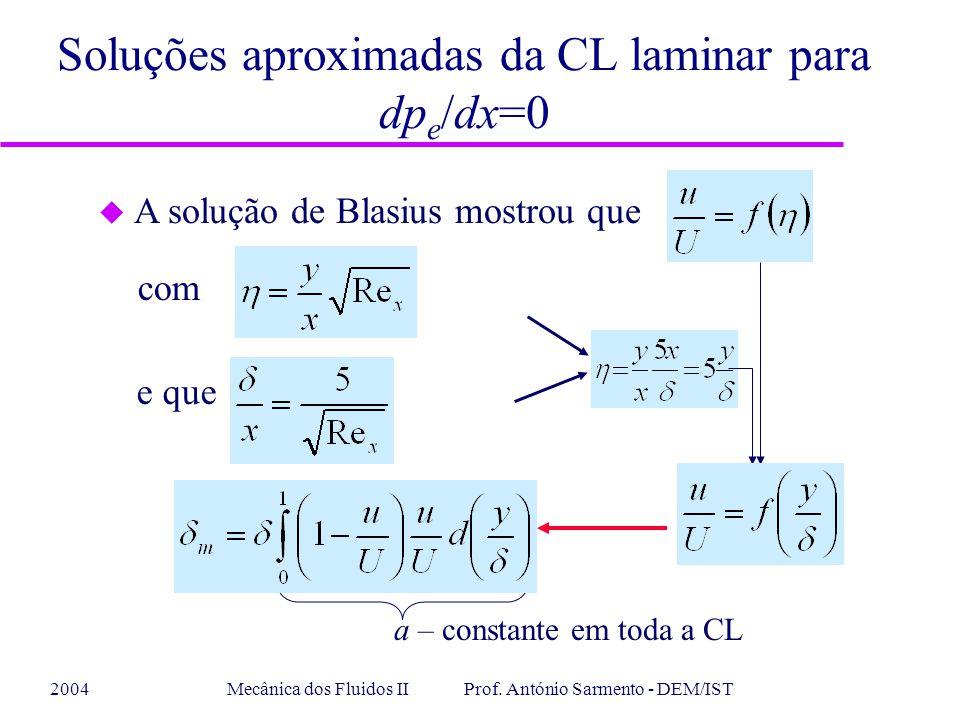 2004Mecânica dos Fluidos II Prof. António Sarmento - DEM/IST Soluções aproximadas da CL laminar para dp e /dx=0 u A solução de Blasius mostrou que com