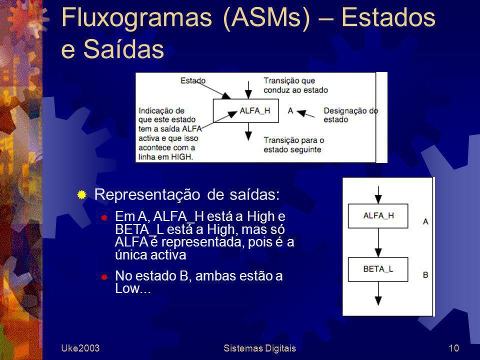 Uke2003Sistemas Digitais10 Fluxogramas (ASMs) – Estados e Saídas Representação de saídas: Em A, ALFA_H está a High e BETA_L está a High, mas só ALFA é