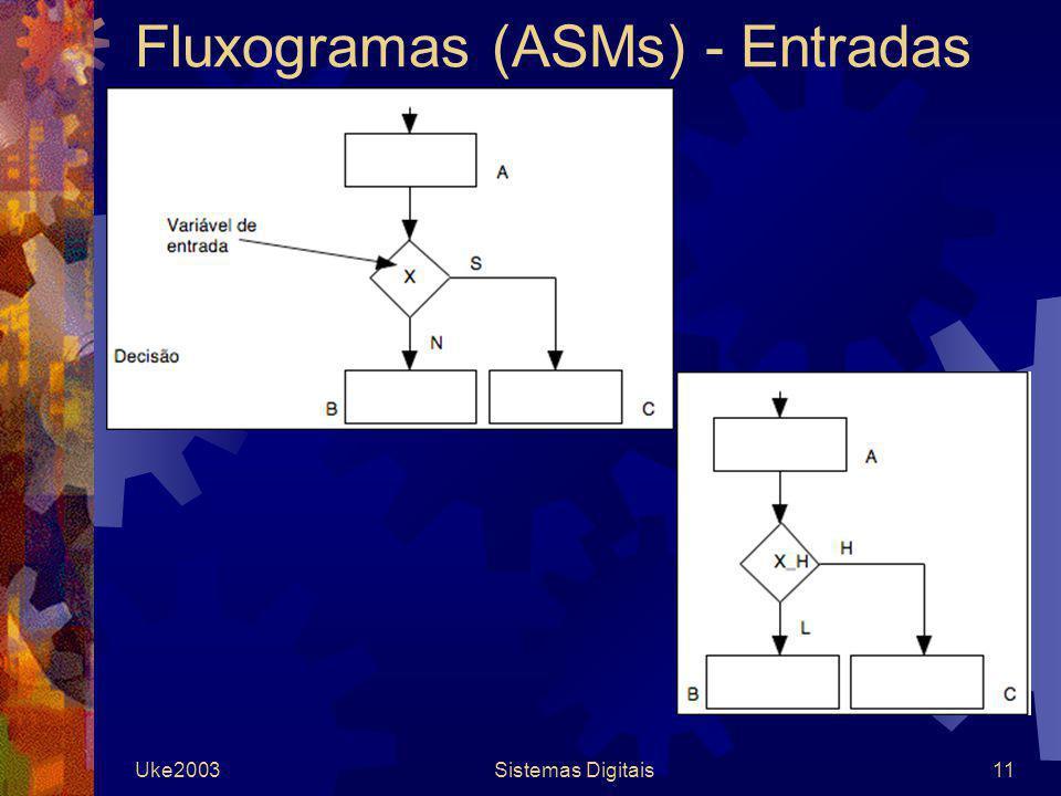 Uke2003Sistemas Digitais11 Fluxogramas (ASMs) - Entradas
