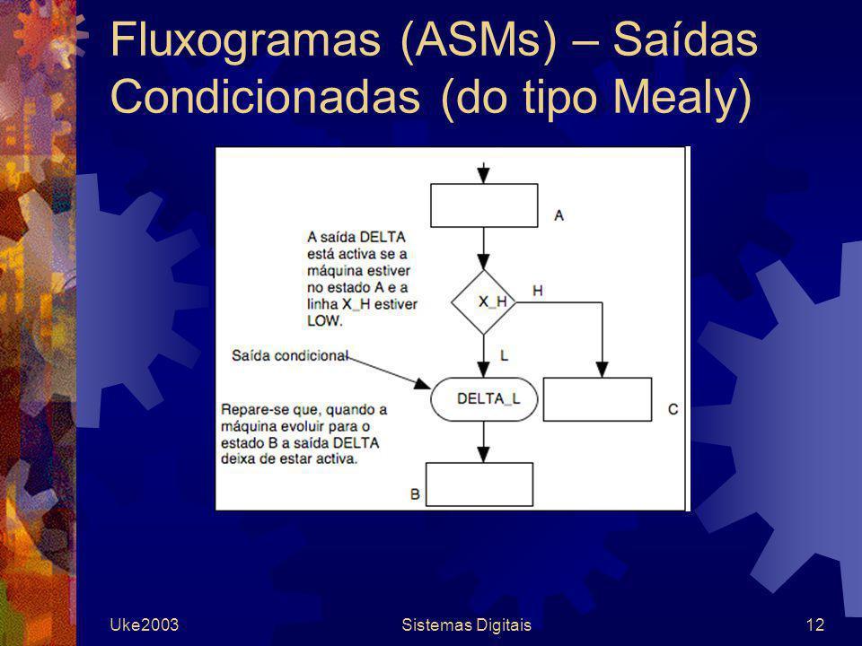 Uke2003Sistemas Digitais12 Fluxogramas (ASMs) – Saídas Condicionadas (do tipo Mealy)