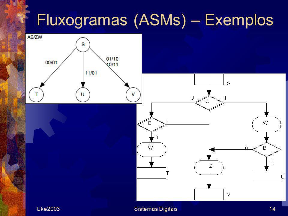 Uke2003Sistemas Digitais14 Fluxogramas (ASMs) – Exemplos