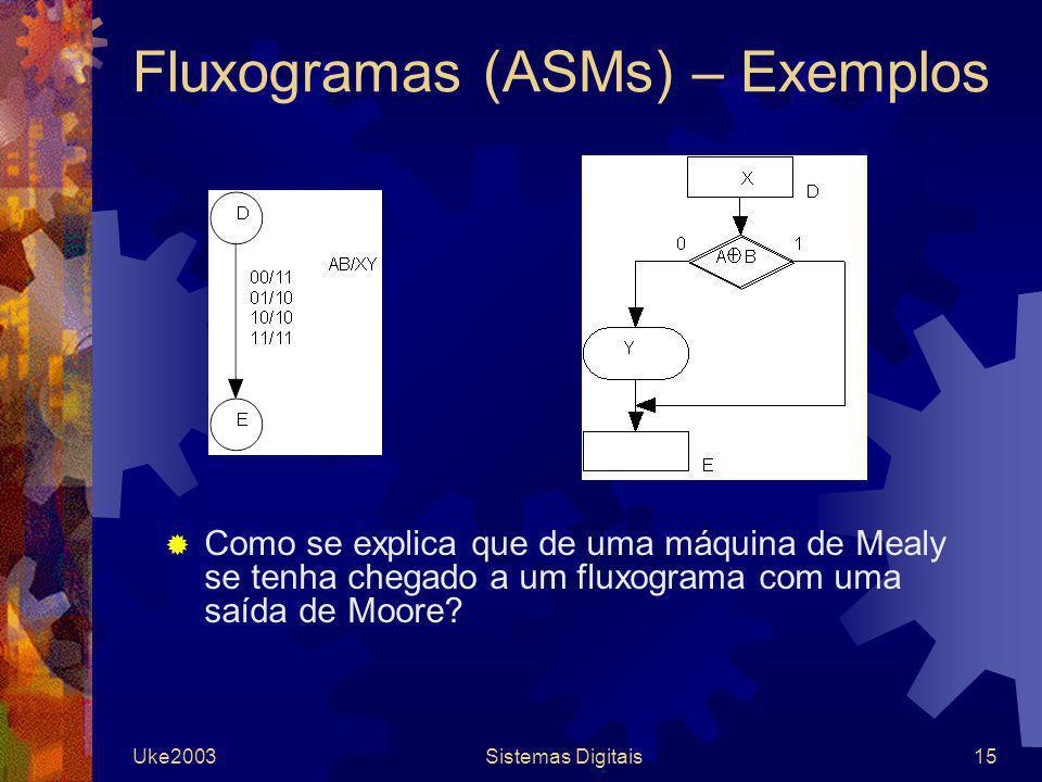 Uke2003Sistemas Digitais15 Fluxogramas (ASMs) – Exemplos Como se explica que de uma máquina de Mealy se tenha chegado a um fluxograma com uma saída de