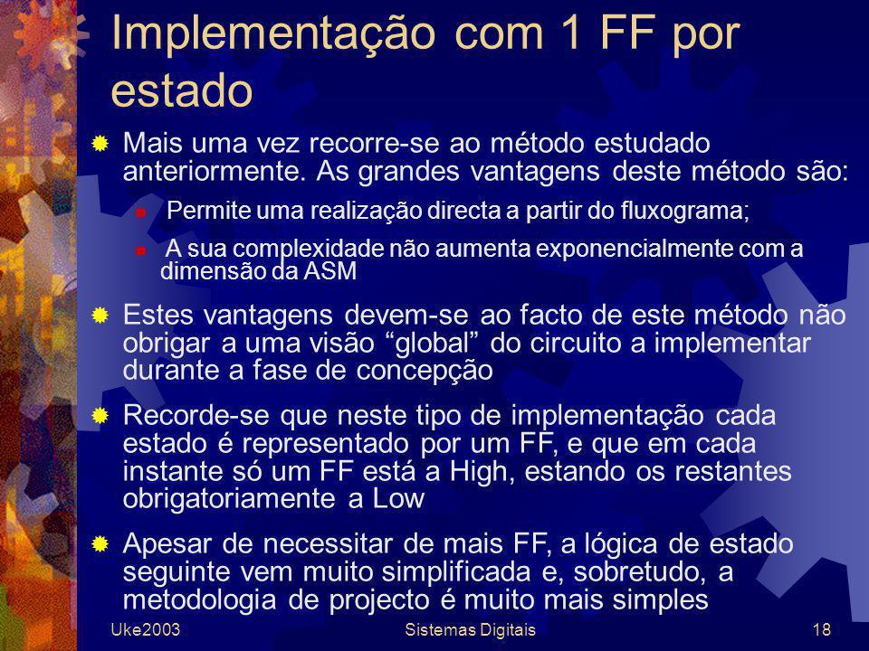 Uke2003Sistemas Digitais18 Implementação com 1 FF por estado Mais uma vez recorre-se ao método estudado anteriormente. As grandes vantagens deste méto