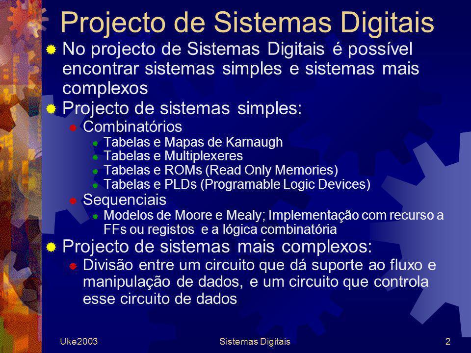 Uke2003Sistemas Digitais23 Implementação de ASM com ROMs (ou Microprogramada) O maior problema dos métodos apresentados anteriormente reside na grande quantidade de lógica combinatória necessária para as funções de entrada dos FF A utilização de circuitos combinatórios típicos em substituição das portas lógicas melhora esta situação, mas continua a não ser uma solução satisfatória Uma solução bastante melhor será a utilização de ROMs (Read Only Memories): Apesar de uma ROM ser um circuito com efeito de memória, i.e., supostamente um circuito sequencial, esta pode ser utilizada de forma bastante eficiente para implementação de funções combinatórias As memórias serão estudadas de forma detalhada nas próximas aulas, mas para já é conveniente introduzir as ROMs como circuitos que permitem implementar funções combinatórias