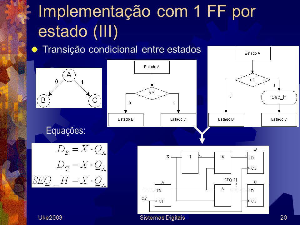 Uke2003Sistemas Digitais20 Implementação com 1 FF por estado (III) Transição condicional entre estados Equações: & & 1 1D C1 1D C1 1D C1 x CP AC B SEQ