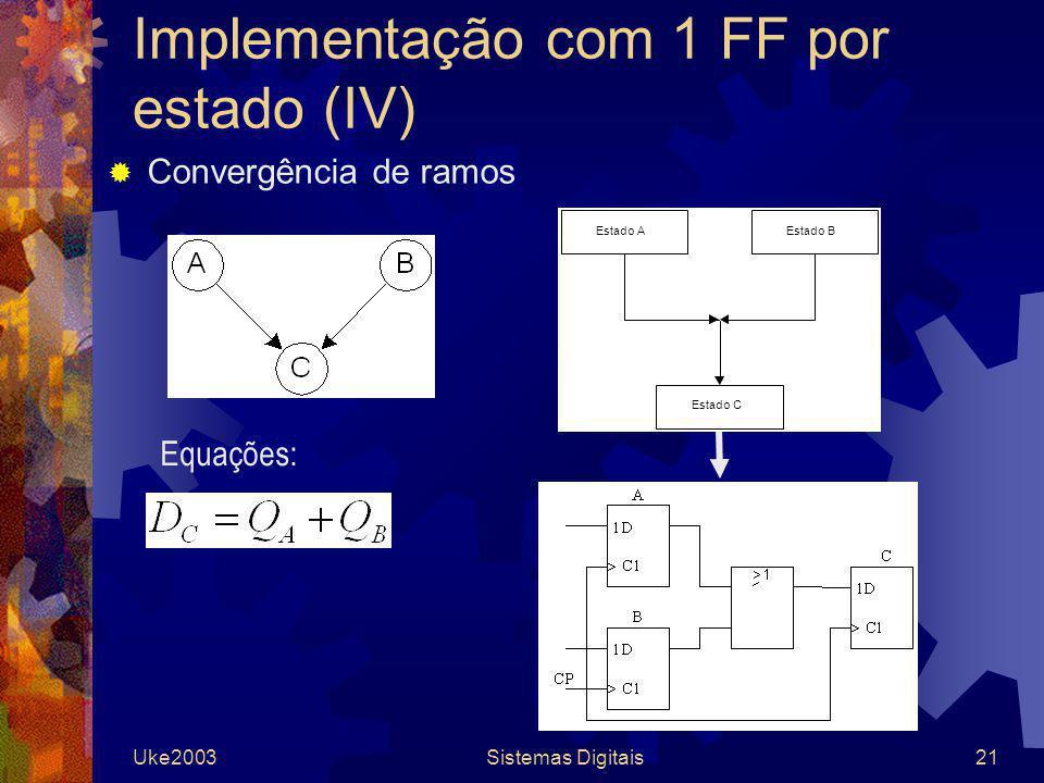 Uke2003Sistemas Digitais21 Implementação com 1 FF por estado (IV) Convergência de ramos Equações: Estado AEstado B Estado C