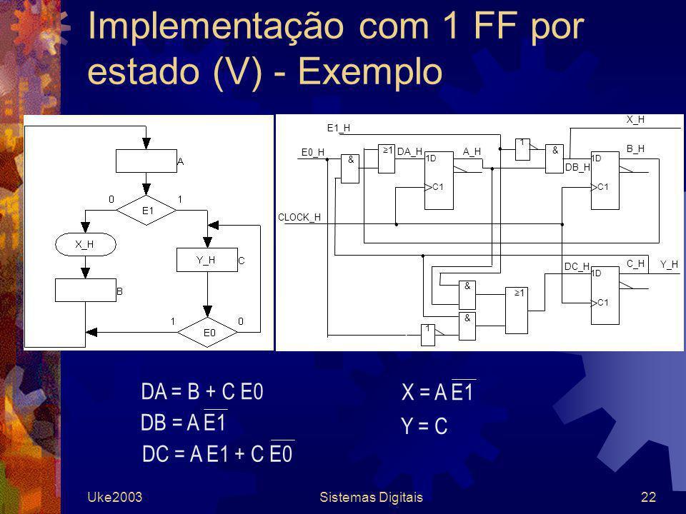 Uke2003Sistemas Digitais22 Implementação com 1 FF por estado (V) - Exemplo 1D C1 1D C1 1D C1 A_H B_H C_H & 1 E1_H DA_H DB_H DC_H CLOCK_H 1 & E0_H & 1