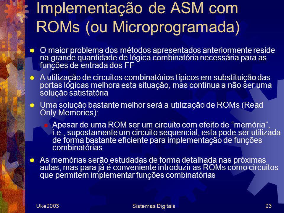 Uke2003Sistemas Digitais23 Implementação de ASM com ROMs (ou Microprogramada) O maior problema dos métodos apresentados anteriormente reside na grande