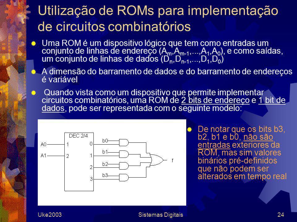 Uke2003Sistemas Digitais24 Uma ROM é um dispositivo lógico que tem como entradas um conjunto de linhas de endereço (A m,A m-1,...,A 1,A 0 ), e como sa