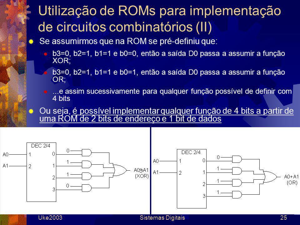 Uke2003Sistemas Digitais25 Se assumirmos que na ROM se pré-definiu que: b3=0, b2=1, b1=1 e b0=0, então a saída D0 passa a assumir a função XOR; b3=0,