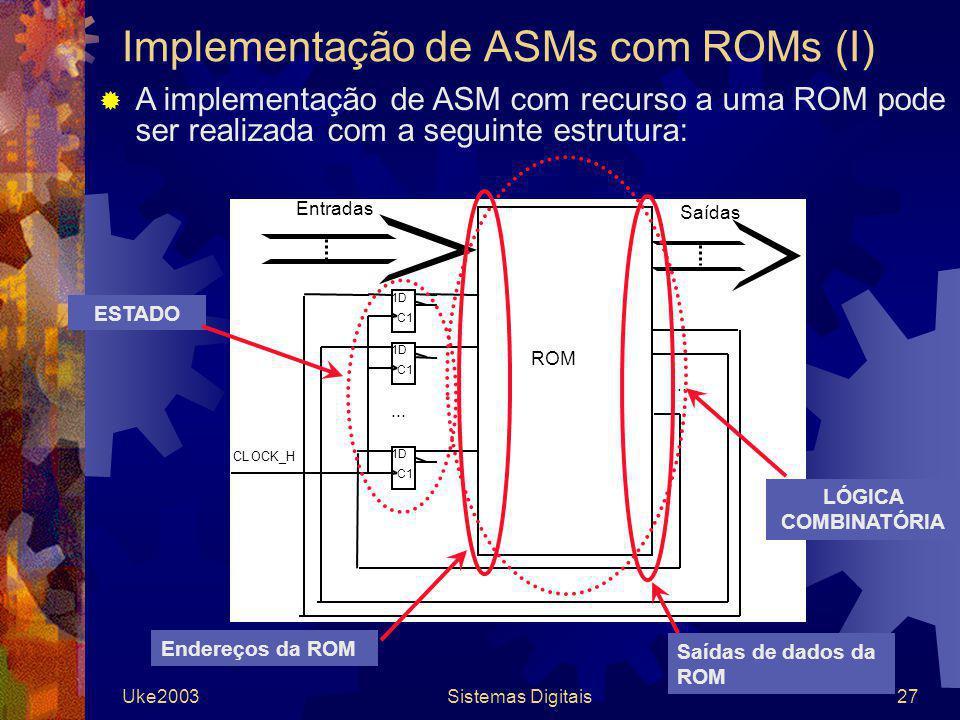 Uke2003Sistemas Digitais27 Implementação de ASMs com ROMs (I) A implementação de ASM com recurso a uma ROM pode ser realizada com a seguinte estrutura