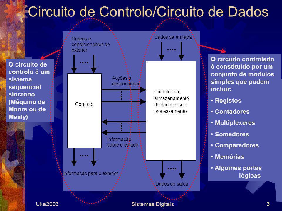 Uke2003Sistemas Digitais3 Circuito de Controlo/Circuito de Dados Circuito com armazenamento de dados e seu processamento Dados de entrada Dados de saída Controlo Ordens e condicionantes do exterior Acções a desencadear Informação sobre o estado Informação para o exterior O circuito controlado é constituído por um conjunto de módulos simples que podem incluir: Registos Contadores Multiplexeres Somadores Comparadores Memórias Algumas portas lógicas O circuito de controlo é um sistema sequencial síncrono (Máquina de Moore ou de Mealy)